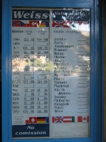 exchange rate 2006.10